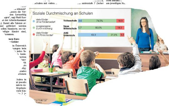 soziale-durchmischung_schulen